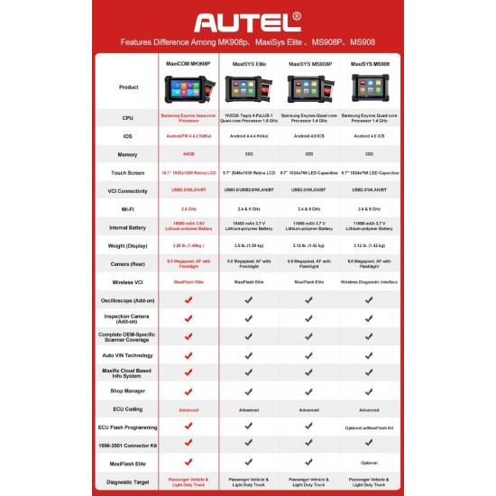 Авто диагностика Autel MaxiCOM MK908P диагностика на всички системи + ECU Coding + J2534 ECU