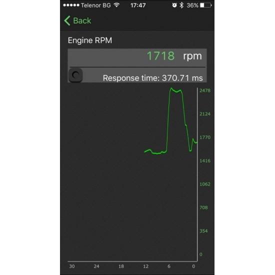 Универсална диагностика ELM327-WI-FI - за Apple iPhone IOS/iPad/iPod/Android/Windows